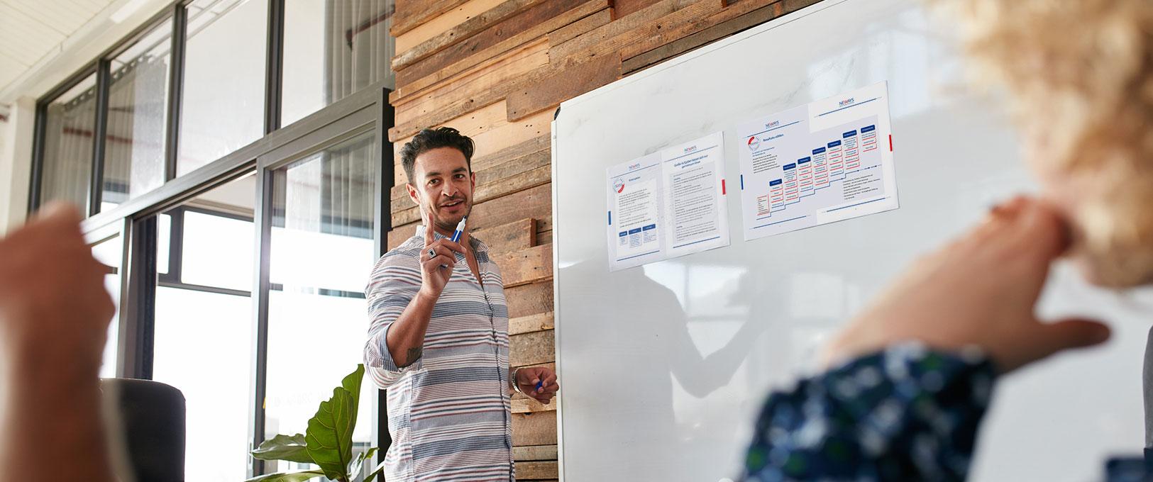 Treningi za poslovno uporabo v praksi.